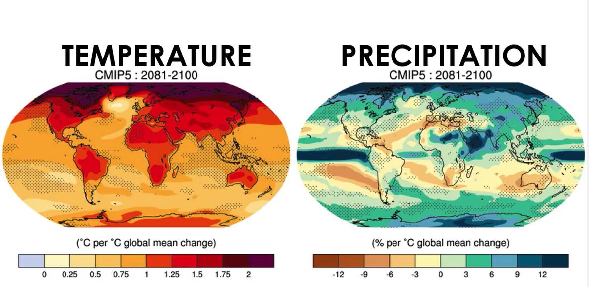IPCC climate model for earth warming and precipitation.