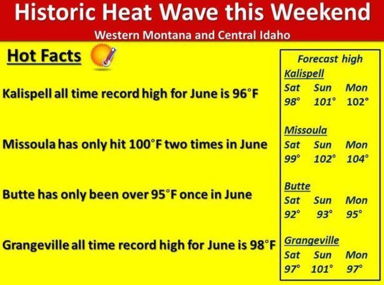 Link to 6/24/15 Missoulian Story Accompanying this Heat Wave Graphic