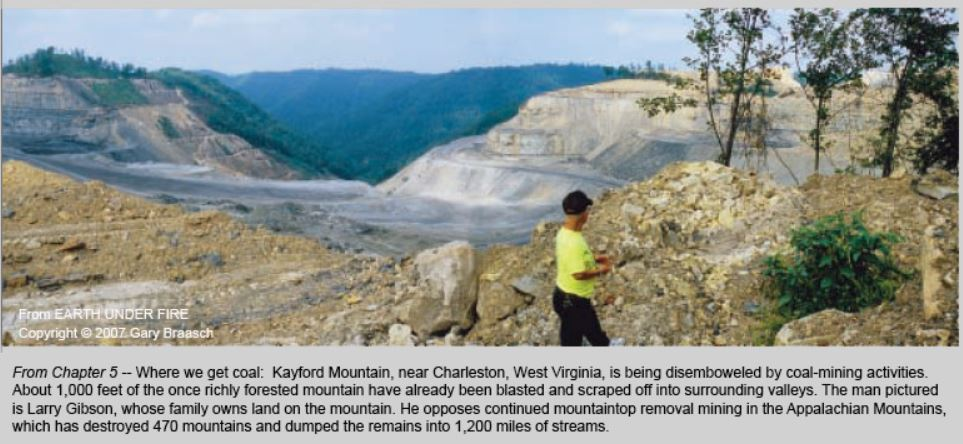 mountaintop coal mining