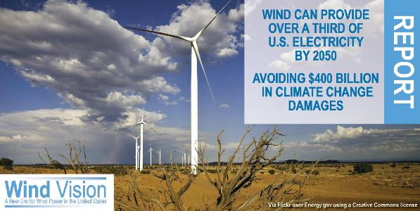 wind & $400 billion in avoided climate damage by 2050