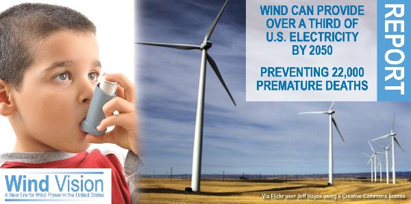 Graphic indicating wind can provide 1/3 of US electricity by 2050 while preventing 22,000 premature deaths.