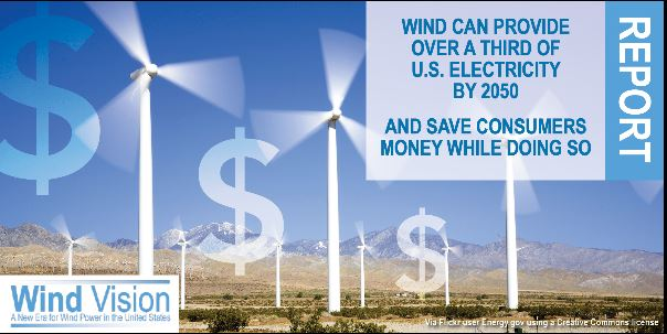 wind & consumer savings 2030